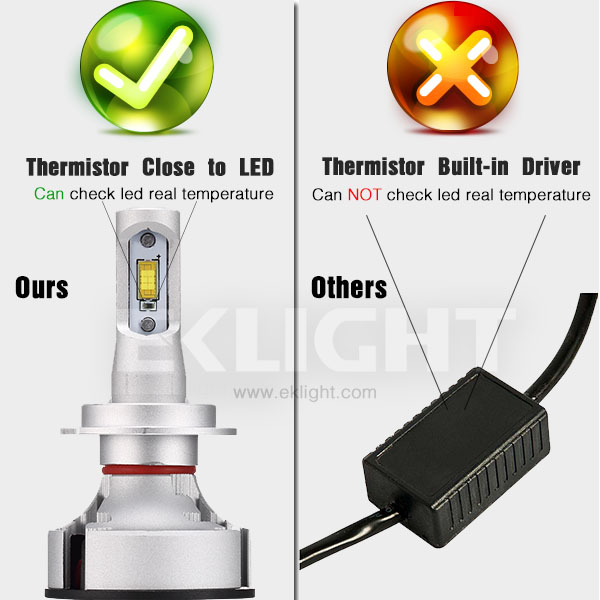 temperaute control V9 led headlight bulb VS others